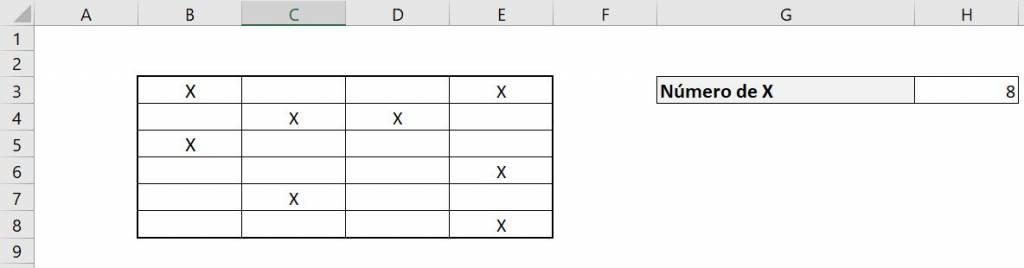 Excel contar.si contar si ejemplo rango resultado