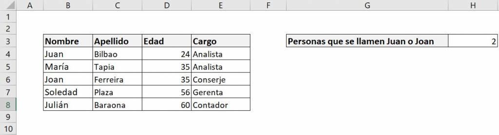 Excel contar.si contar si ejemplo signo interrogación comodin wildcard resultado