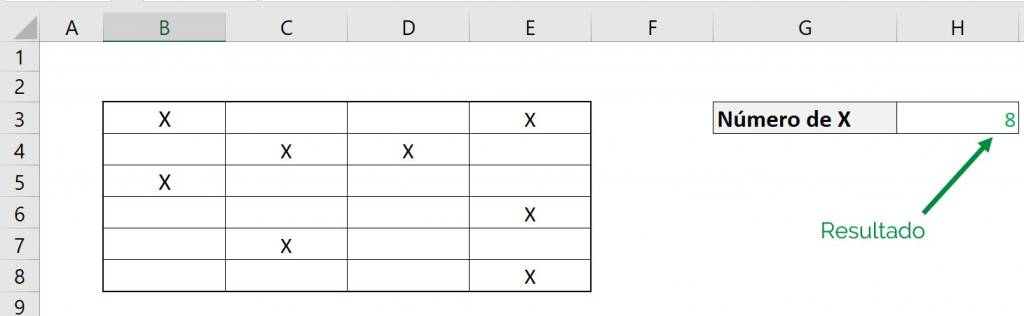 Excel excel contar.si contar si ejemplo rango x resultado