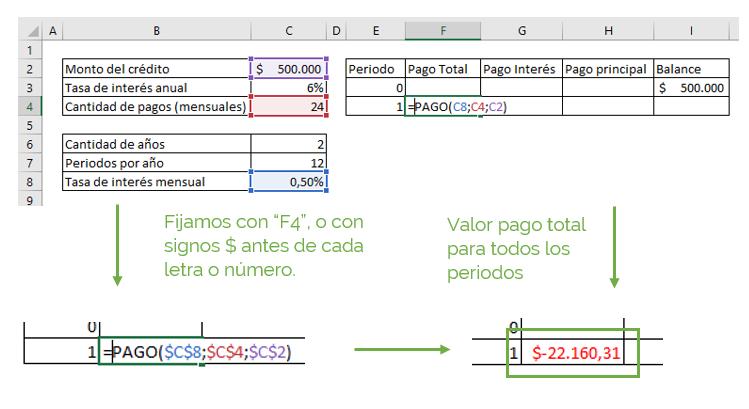 Ejemplo función PAGO.