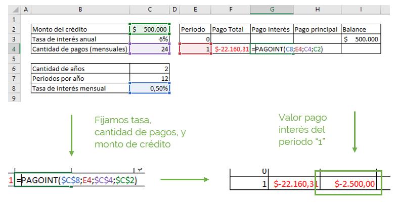Función PAGOINT ejemplo.