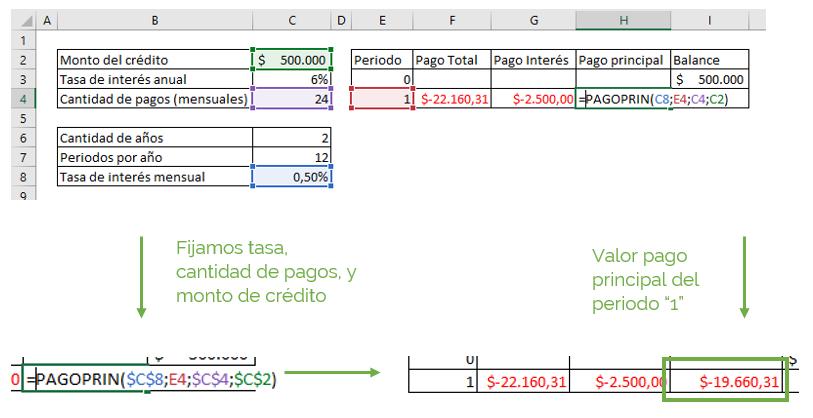 Ejemplo cálculo PAGOPRIN para cálculo de cuota de préstamo en Excel.