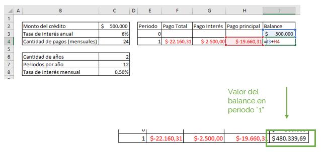 Ejemplo cálculo balance.