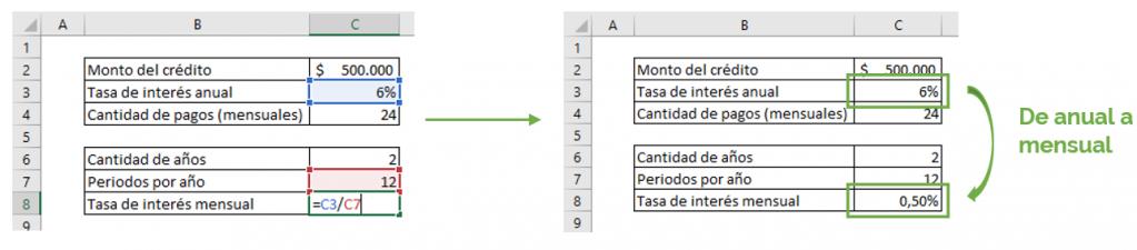 Datos principales tabla amortización.