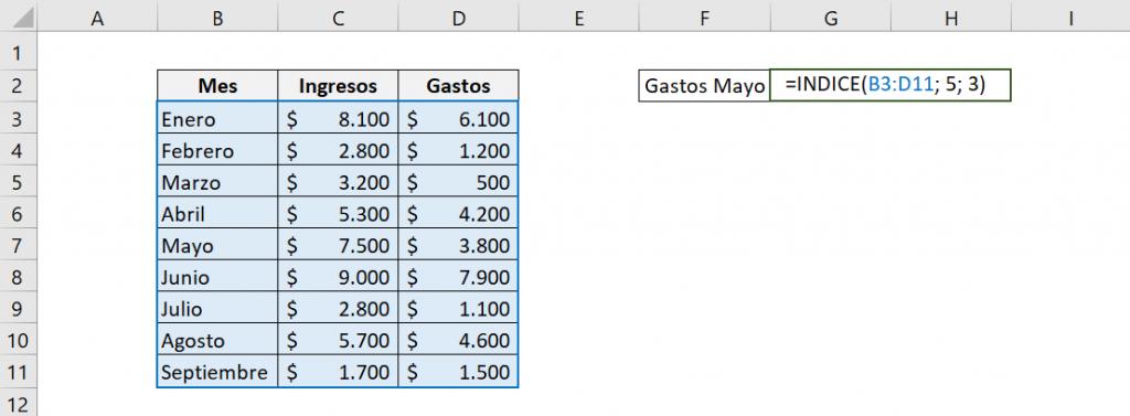 Tabla que muestra cómo funciona la función INDICE de Excel, indica la fórmula utilizada y cómo se ve en la hoja de trabajo