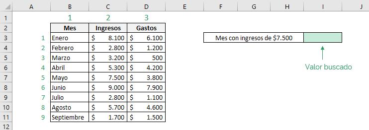 Tabla que muestra cómo se utiliza la función COINCIDIR de Excel, indica que matriz y el valor buscado