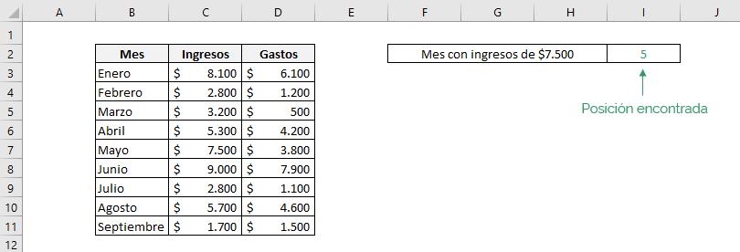 Tabla que muestra el resultado que entrega la función COINCIDIR de Excel.