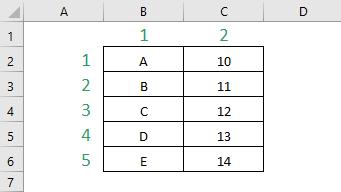 Ejemplo simple de cómo usar la función INDICE, muestra la matriz que utilizamos