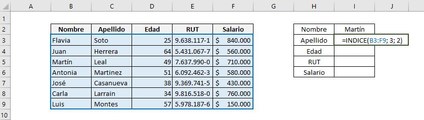 Tabla que muestra cómo funciona la función INDICE de Excel en su forma de matriz.  Muestra la fórmula utilizada indicando las celdas usadas.