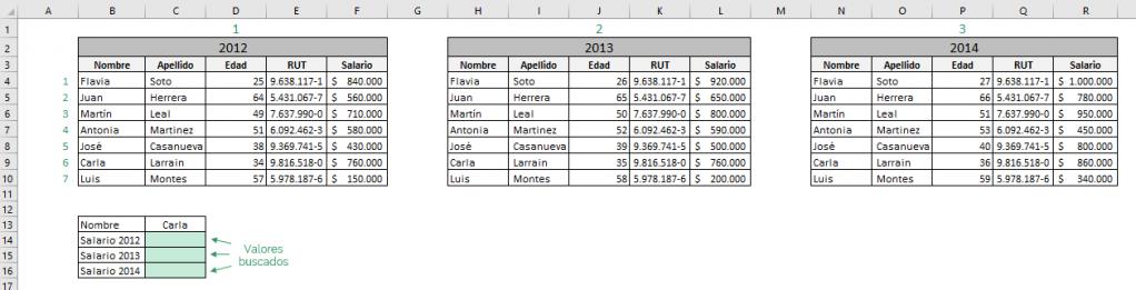 Tabla que muestra cómo usar la función INDICE de Excel en la forma de referencia.  Muestra el valor que buscamos y las matrices de datos que usamos.