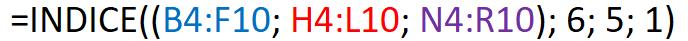 Fórmula que usamos para la función INDICE de Excel en su forma de referencia