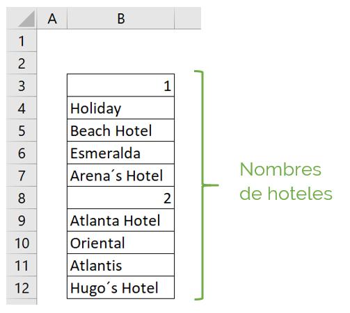 Tabla ejemplo nombre de hoteles para contar celdas con texto.