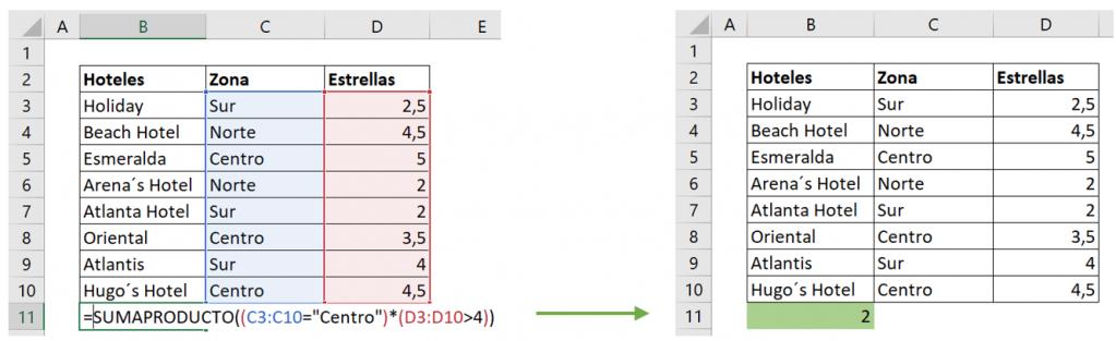 Contar celdas con texto con función SUMAPRODUCTO ejemplo.