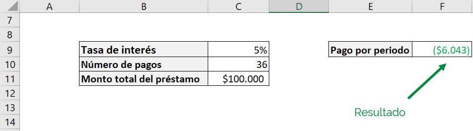 Excel función PAGO Excel pago pmt ejemplo formato tasa de interés