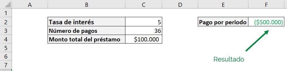 Excel función PAGO Excel pago pmt ejemplo formato tasa de interés ejemplo sin formato
