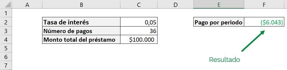 Excel función PAGO Excel pago pmt ejemplo formato tasa de interés ejemplo sin formato correcto
