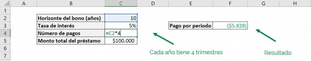 Excel función PAGO Excel pago pmt ejemplo formato ajuste periodos