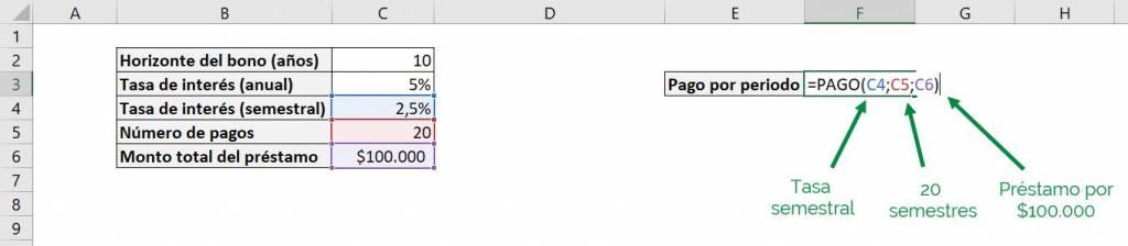 Excel función PAGO Excel pago pmt ejemplo argumentos obligatorios
