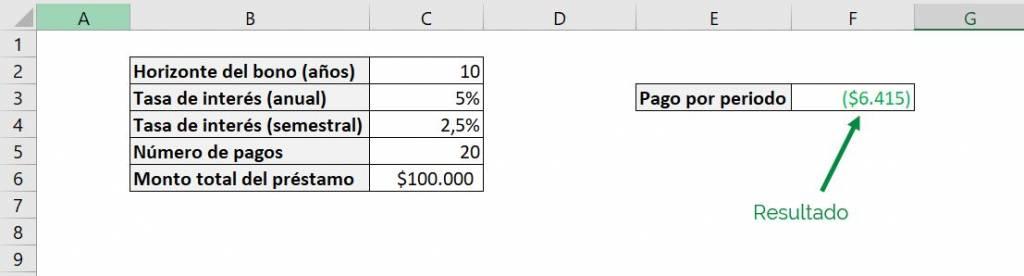 Excel función PAGO Excel pago pmt ejemplo argumentos obligatorios resultado