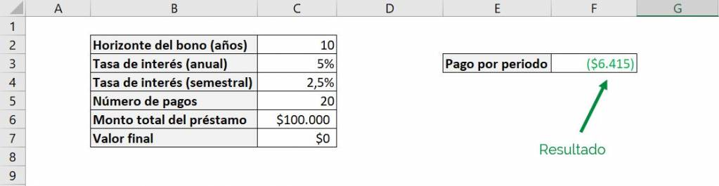 Excel función PAGO Excel pago pmt ejemplo argumentos opcionales ejemplo comprobar
