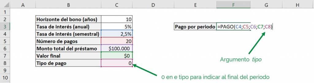 Excel función PAGO Excel pago pmt ejemplo argumentos opcionales tipo ejemplo final