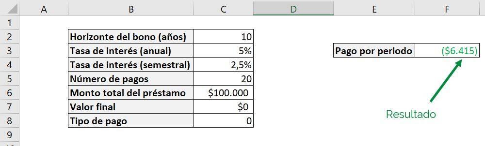 Excel función PAGO Excel pago pmt ejemplo argumentos opcionales tipo ejemplo final resultado