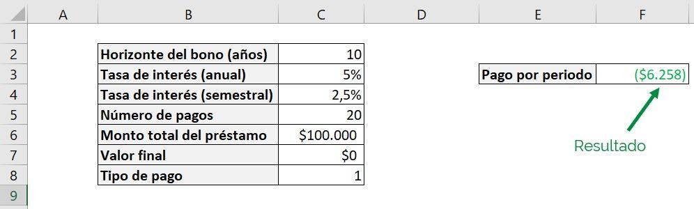 Excel función PAGO Excel pago pmt ejemplo argumentos opcionales tipo ejemplo principio