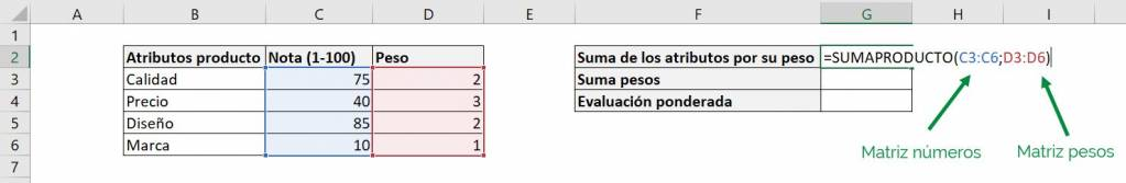 Excel excel calcular promedio ponderado fórmula ejemplos sumaproducto atributos