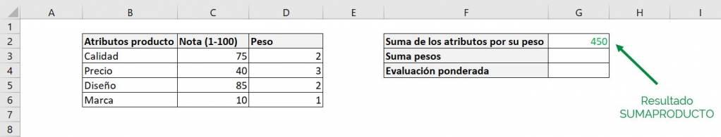 Excel excel calcular promedio ponderado fórmula ejemplos sumaproducto atributos resultado