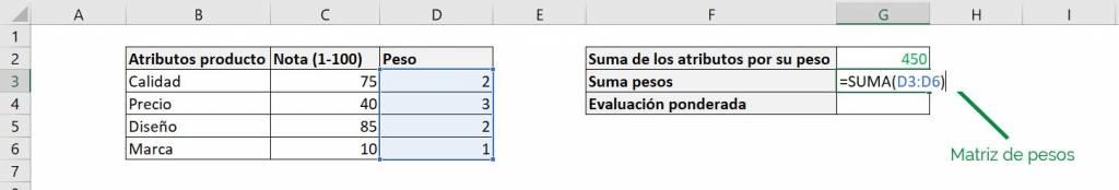 Excel excel calcular promedio ponderado fórmula ejemplos suma pesos atributos
