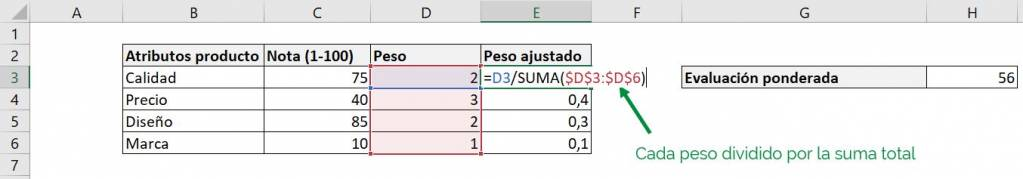 Excel excel calcular promedio ponderado fórmula ejemplos estandarizado