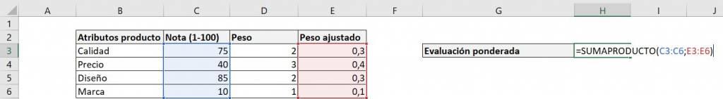 Excel excel calcular promedio ponderado fórmula ejemplos estandarizado fórmula