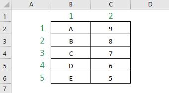 Ejemplo simple que muestra como funciona la función COINCIDIR de Excel