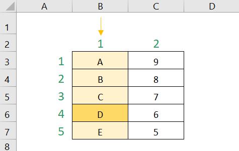 Tabla que muestra como busca la función COINCIDIR de Excel