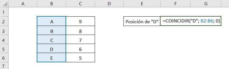 Tabla que muestra el ejemplo simple de cómo funciona la función COINCIDIR de Excel, muestra el valor buscado y la matriz utilizada.