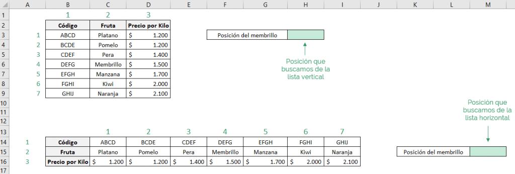Muestra cómo funciona la función COINCIDIR de Excel cuando tenemos una lista vertical o horizontal