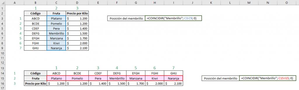 Muestra la diferencia de la función COINCIDIR de Excel cuando tenemos una lista vertical y otra horizontal.  Muestra las matrices utilizadas y el valor buscado