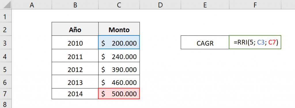 Cómo calcular la CAGR de un inversión usando la función RRI de Excel.  Muestra las celdas utilizadas