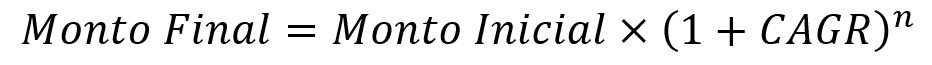 Fórmula que utilizamos para demostrar y obtener la fórmula general de la CAGR. Utilizamos una ecuación del ejemplo anterior y reemplazamos los elementos que usamos