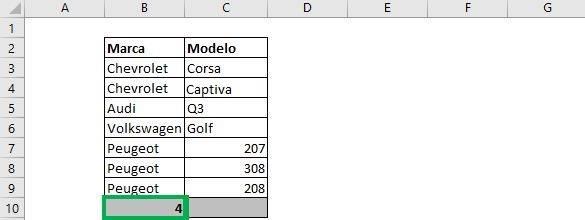 contar valores unicos en excel contar celdas en excel contar celdas unicas en excel